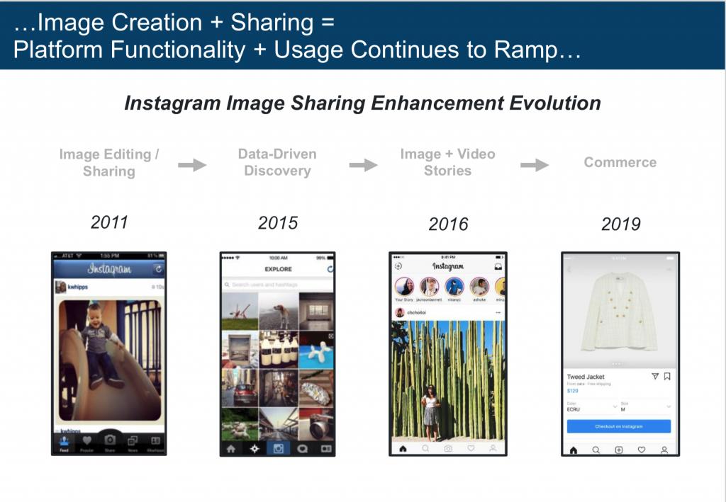 Social media trends: ontwikkelingen op het gebied van beelden