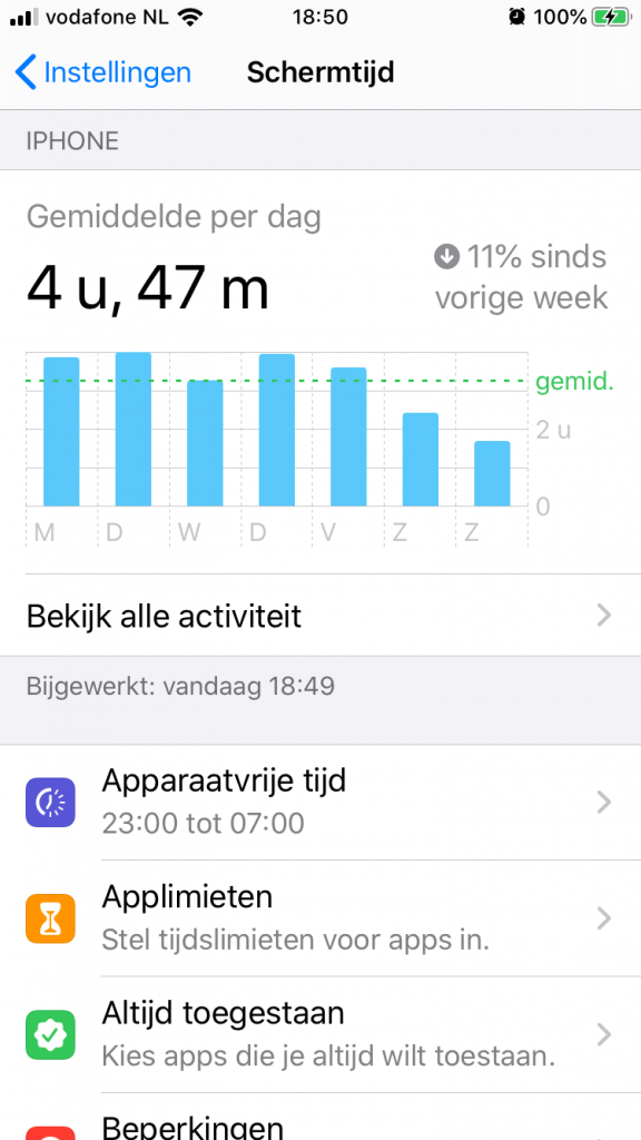 Schermtijd iPhone onder iOS13.